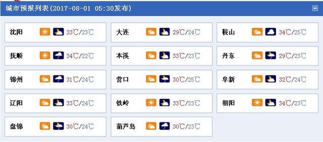 """台风""""海棠""""影响辽宁 未来五天阴雨连绵"""