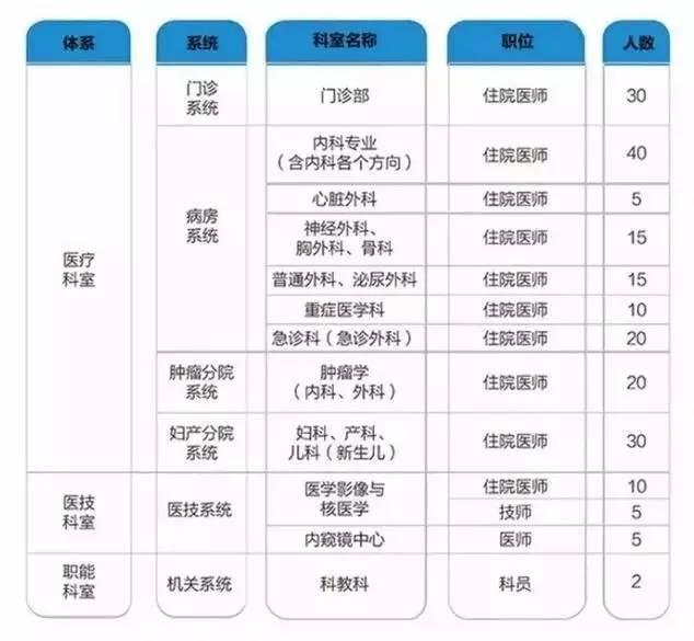 辽宁企事业单位招聘500余人