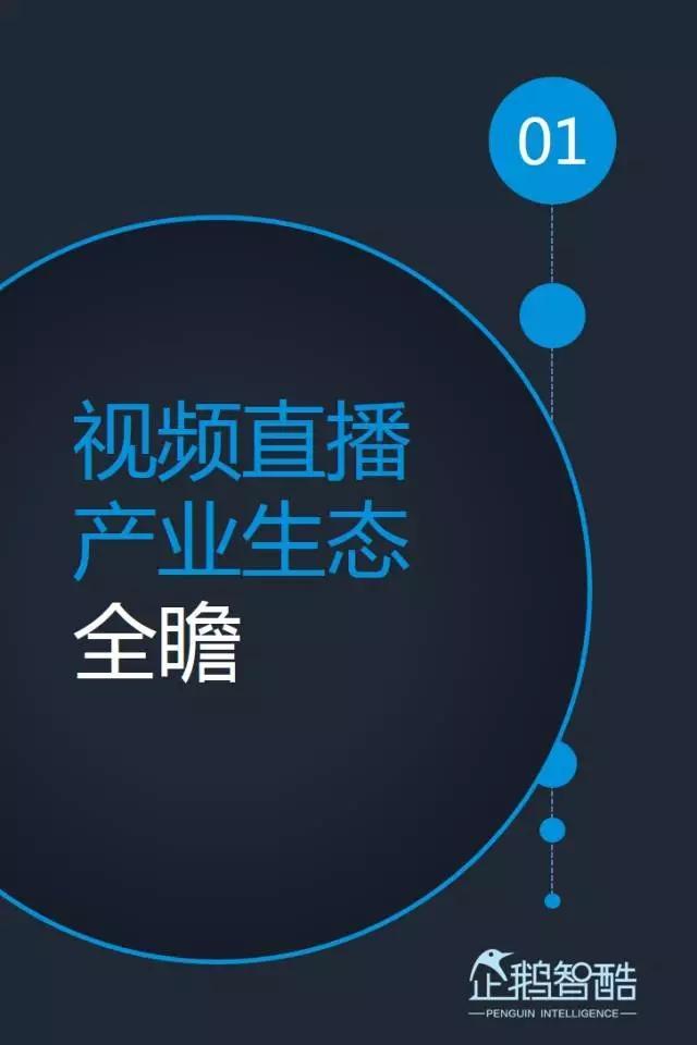 """中国直播行业报告:""""最炫行业""""2017走向何方?"""