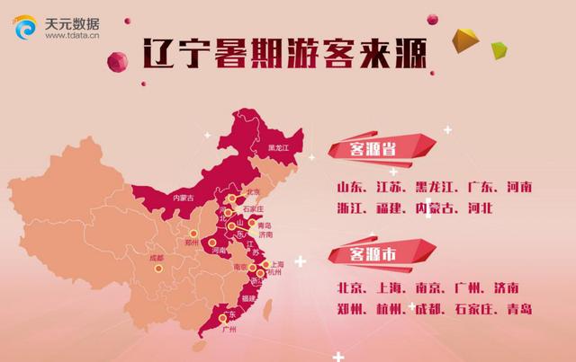 2017辽宁暑期线上出游报告:中长线旅游产品最受欢迎