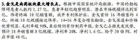 一年卖出千万盒,毛利率高达90%,堪称印钞机!