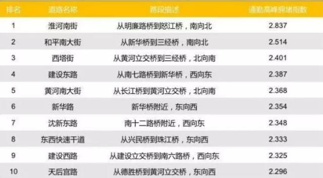 沈阳人口2018_2018年沈阳籍人口新增约9万,城镇居民人均可支配收入跑赢物价涨幅