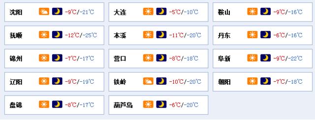 冷空气来袭辽宁今日本周最冷 沈阳最低温-21℃