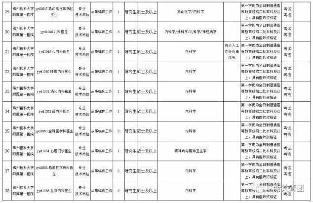 辽宁多家国企事业单位招聘600余人