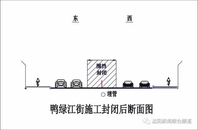 注意!沈阳多条道路施工 不想堵车请赶快绕行!
