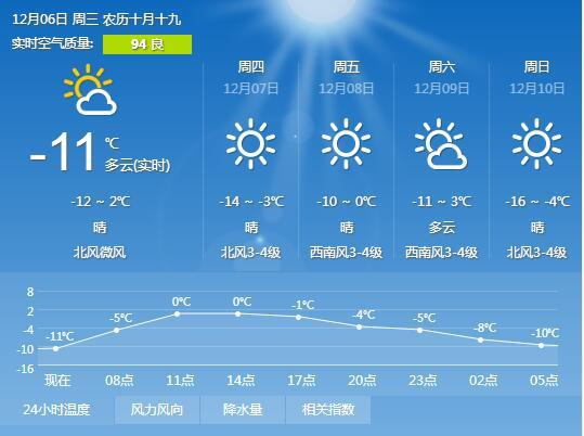 晴冷干!辽宁今日最低气温达-15℃