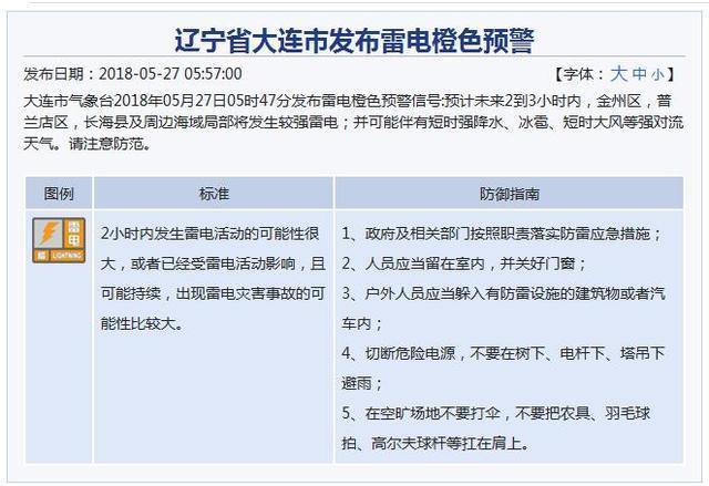 辽宁多地持续降雨 局地有雷电冰雹