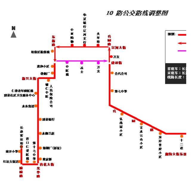 营口公交汽车调整10路走向及首末班时间和票价等