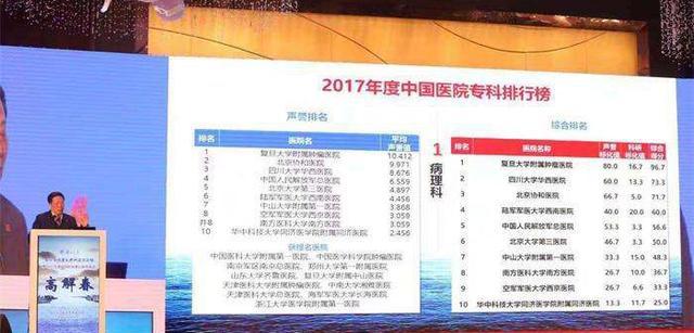 复旦版医院排行公布:辽宁3家入榜百强 1个学科全国第一!