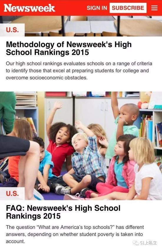 新闻周刊,美国最佳高中评比方法说明。