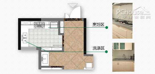 (厨房平面设计图)