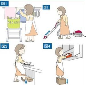 收拾衣物,搓洗,晾晒时弯腰把衣服从盆里捞出来,这些都会对腰部产生图片