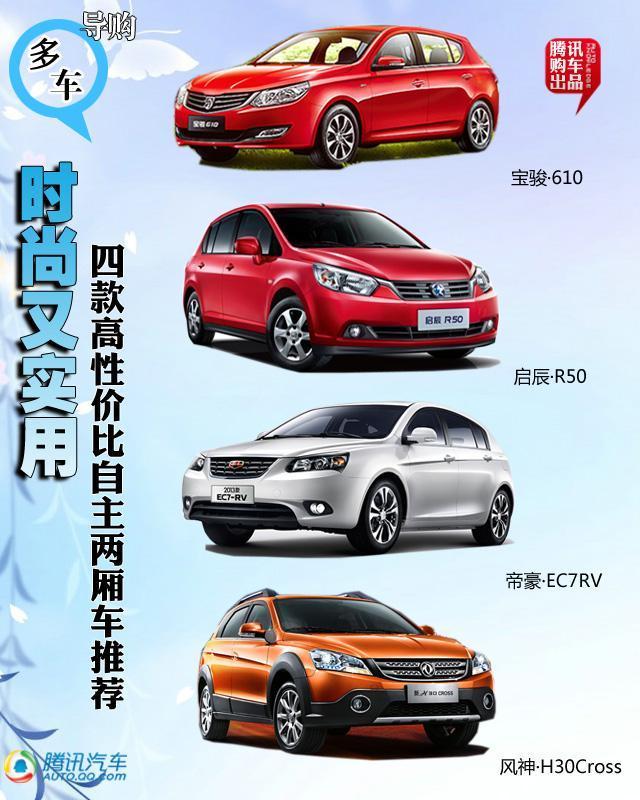 四款高性价比自主两厢车推荐 时尚又实用