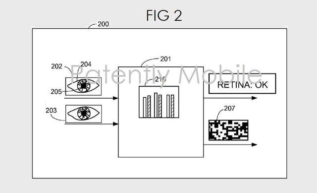 微软申请虹膜识别专利 为Surface Phone而来?