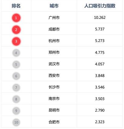 世界最大的城市_世界人口最大城市排名