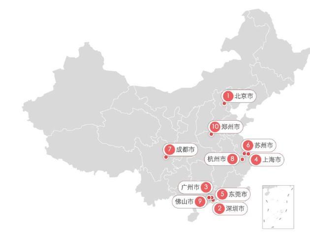 最新城市人口吸引力排行榜出炉:沈阳、哈尔滨沈阳排名猛升