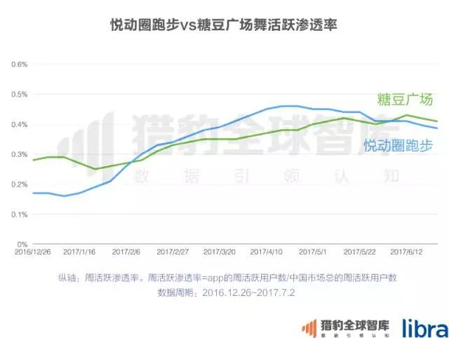 2017上半年中国App排行榜:老大老二打架,遭殃的却是老三?