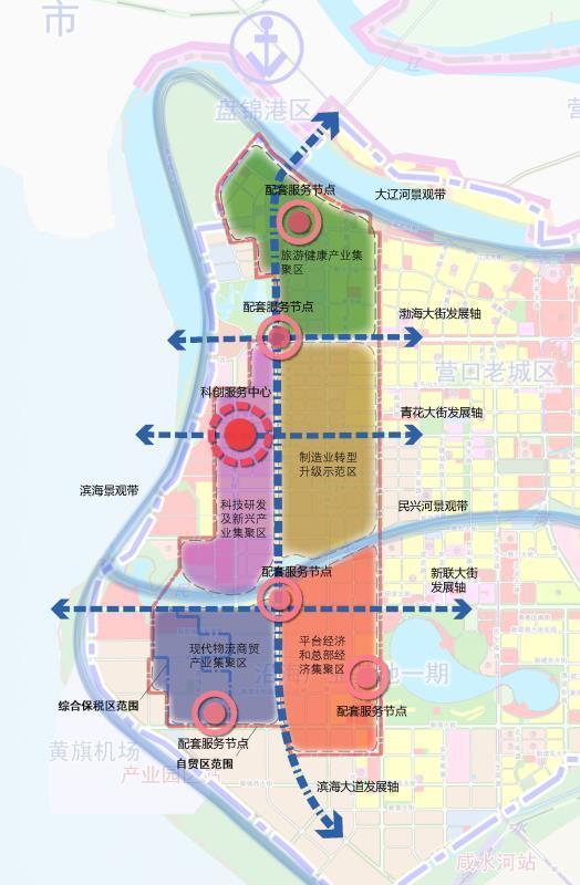 营口自贸区片区规划详情