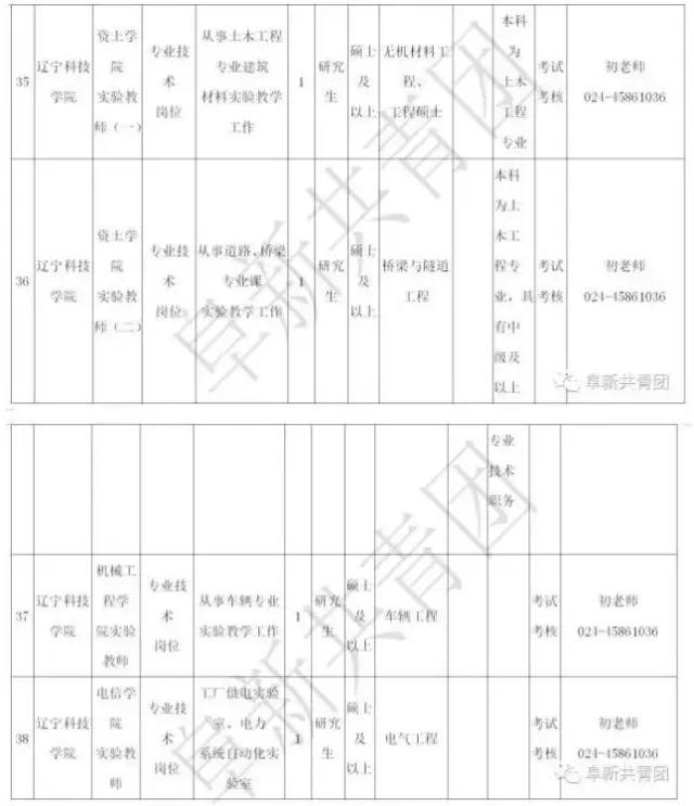 辽宁8市19家机关企事业单位招聘400余人