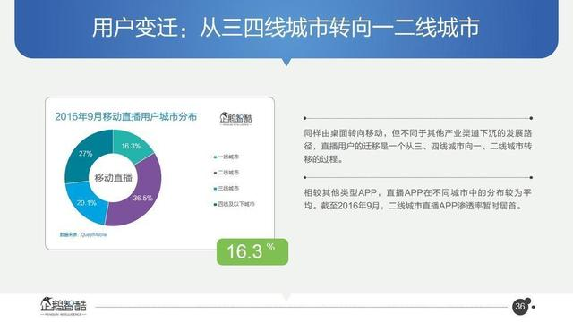 2017必读报告:中国互联网未来5年趋势白皮书