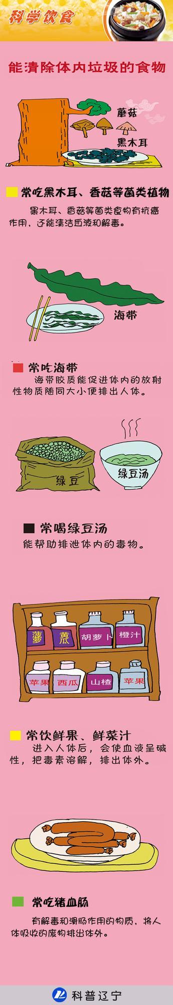 图说:能清除体内垃圾的食物