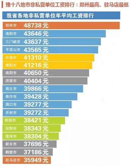 华西村人均收入_湖北2018人均收入