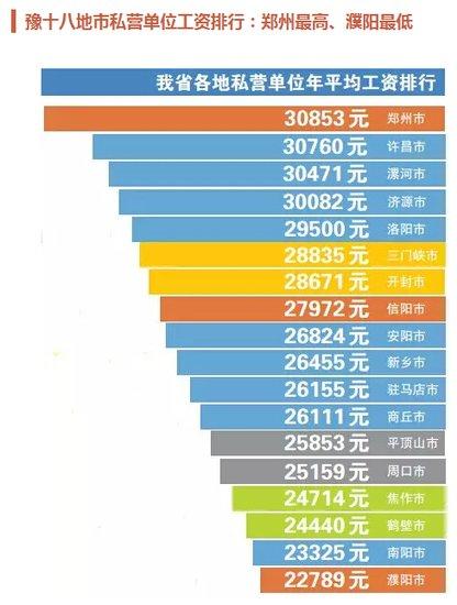 华西村人均收入_江苏2018年人均收入