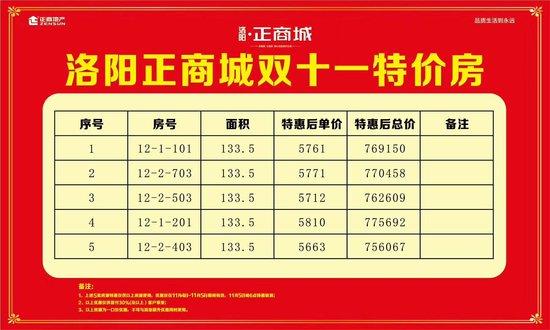 双十一正商城5套特惠房单价低至5663元/平