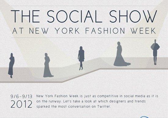 纽约2013春夏时装周回顾:社交媒体的时装周