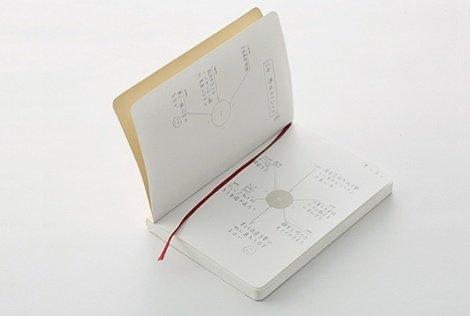 钟表+日记本=时间管理工具