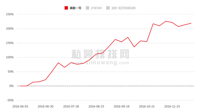 """""""温州帮游资收割机""""马永威被重罚:单只产品去年仨月斩获260%回报"""