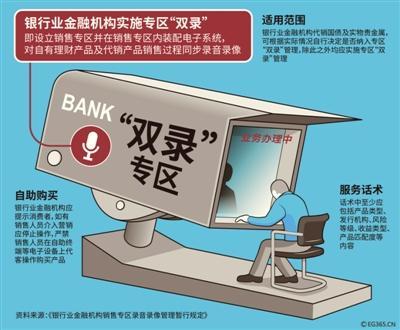 """升级版""""双录""""下月执行 银行准备好了吗"""