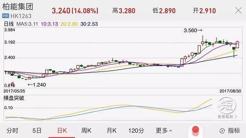 比特币8年疯涨520万倍!这家中国公司意外发了财,股东们赚翻了
