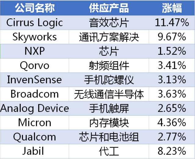 iPhone 7被炒到2万,但黄牛赚的是小钱,有人不排队赚更多!