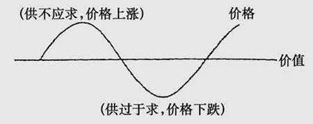 """孙俪教你学经济,那年花开""""财""""要学"""