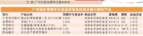 广州多家银行房贷利率上调 200万房贷需多付11万利息