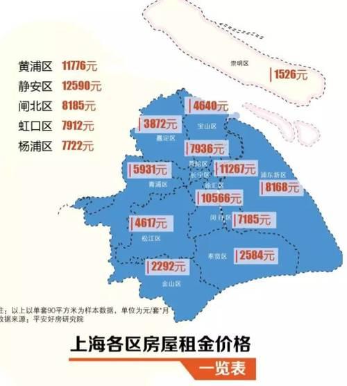 """15个热城""""租金地图""""曝光:北上深杭领跑,合肥垫底"""