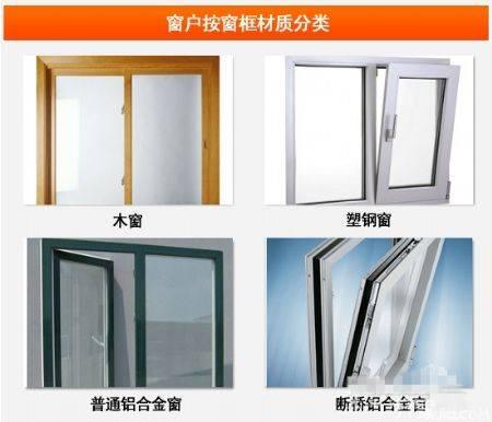 2,保温窗户框架材质分类与选择图片