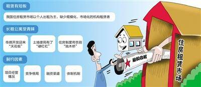 租赁市场鼓励政策密集出台 长租公寓的春天来了吗?