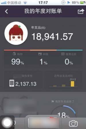网上支付江苏排第五 南京用户人均支付17094元