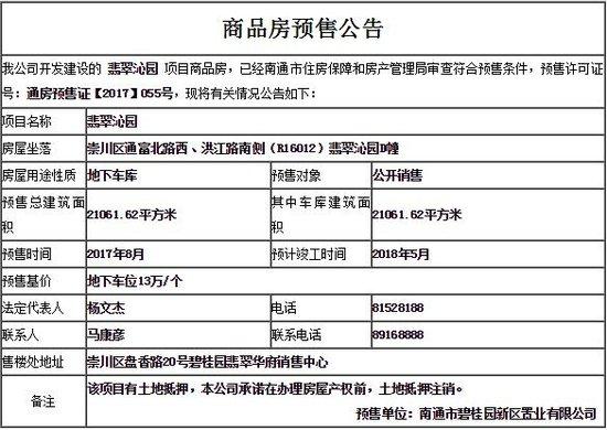热文:南通碧桂园翡翠华府领取预售证地下车位13万/个