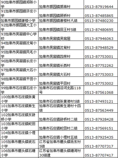 南通各区县gdp_南通各县经济排名2017