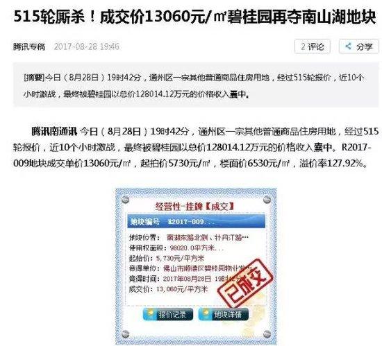 最高限价24000元/㎡,南通限价土拍再燃战火!