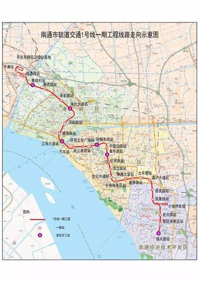 轨交1号线开工,南通正式迎来地铁时代!首批开建6个站点,全部28个站点走向看这里