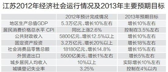 中国人均收入美元_江苏人均gdp破1万美元