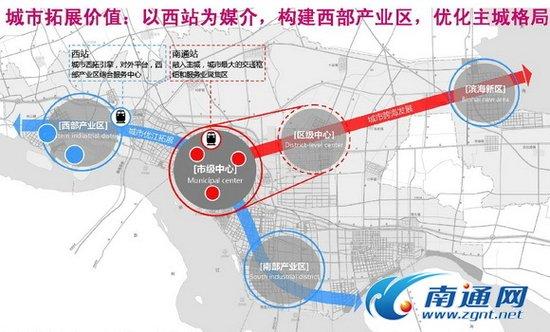 南通滨江新区概念规划打破现有行政区划限制,除涵盖通州区的平潮,平