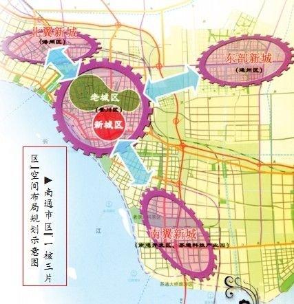 南通规划图