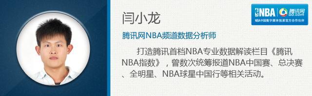 NBA现役十大球霸:科比哈登谁更独 骑士两毒瘤