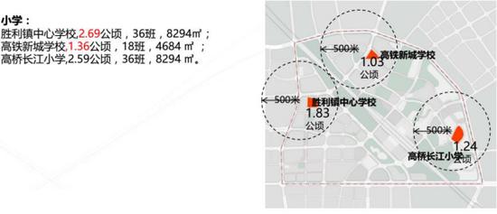 商务考察团齐聚内江传化广场 促进交流共赢发展