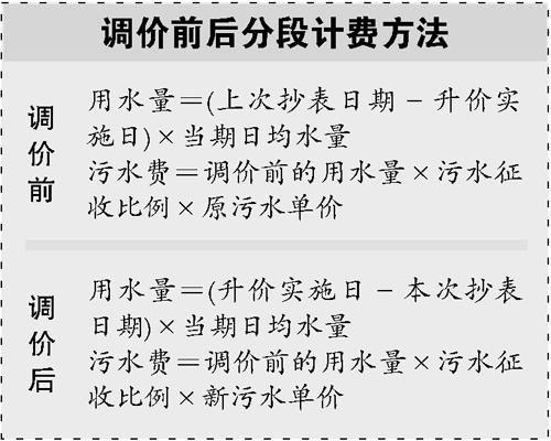 下月起广州教学费每吨涨2毛分段计费手工折花污水教案反思图片